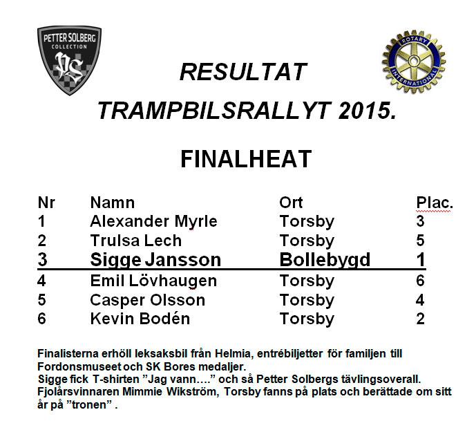 resultat2015